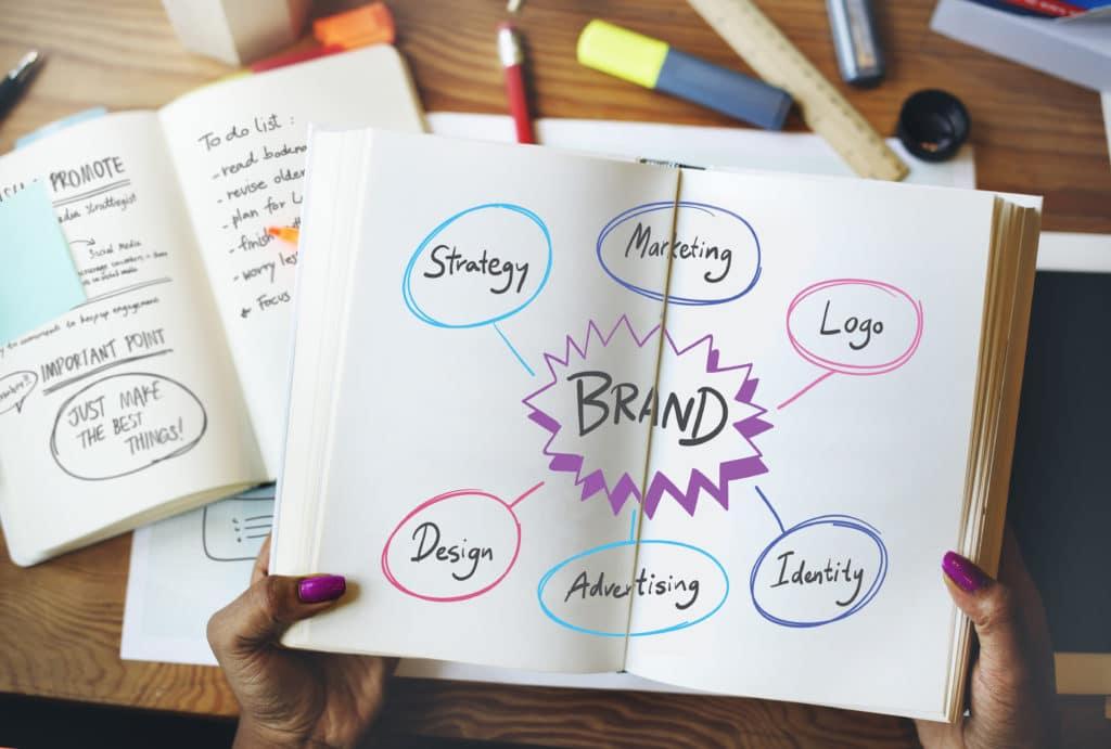 Bildquelle: Freepik Premium: Brand Strategy